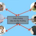 3 Triệu Chứng Đau Dạ Dày (Bao Tử) Và Cách Chữa Hiệu Quả Nhất