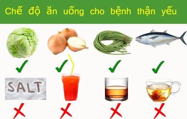 Than Yeu An Gi Va Khong Nen An Gi