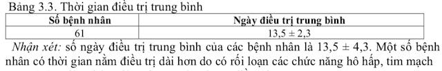 ĐÁNH GIÁ CEREBROLYSIN
